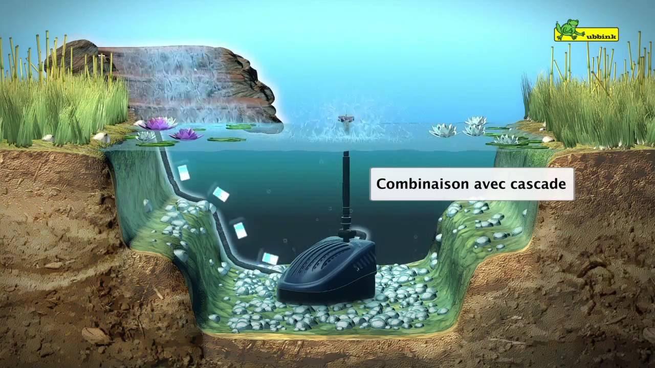 Tuto - Présentation Et Installation Du Power Clear 5000 destiné Bache Bassin Jardiland